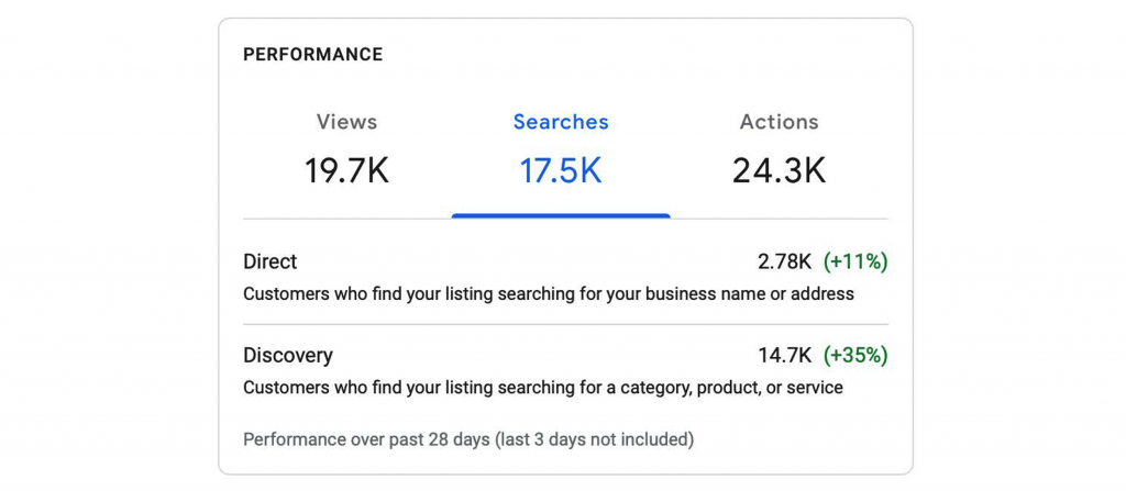 google my business insights for searches