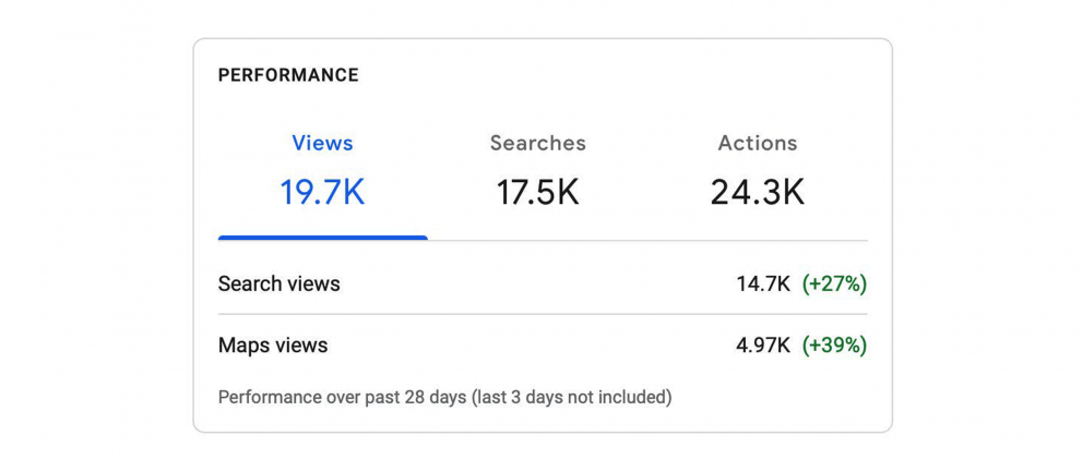 google my business insights for views
