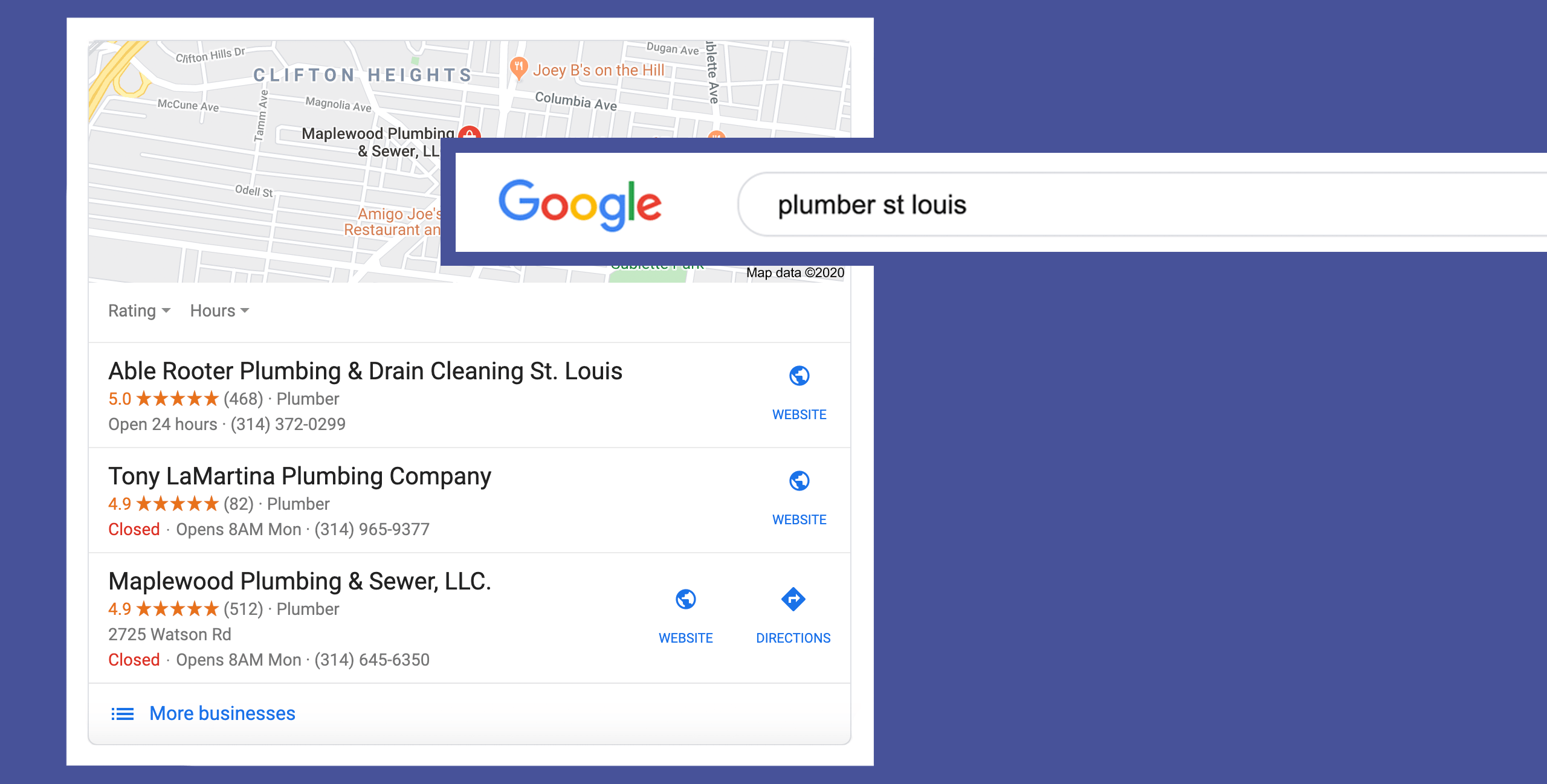 local seo competitor research