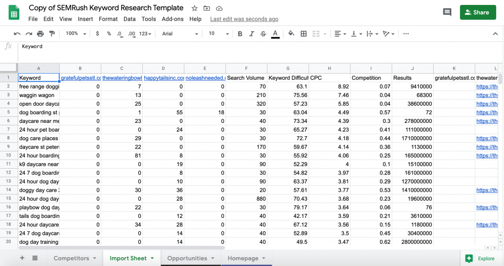 Importing competitor keywords to the template for further analysis.